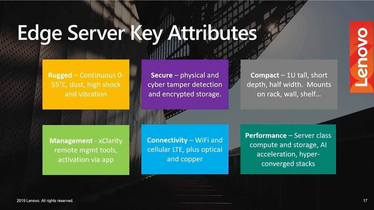 Simplify Edge Architecture with Azure SQL Database Edge