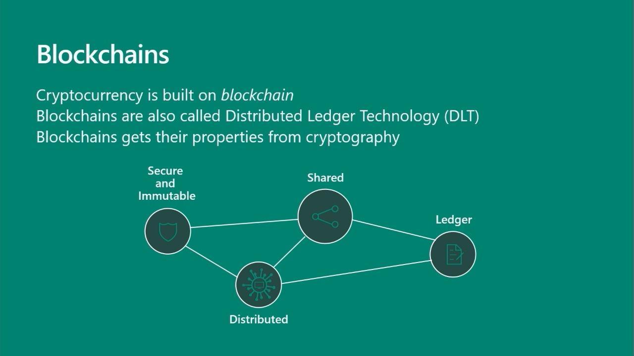 Intro to Blockchain