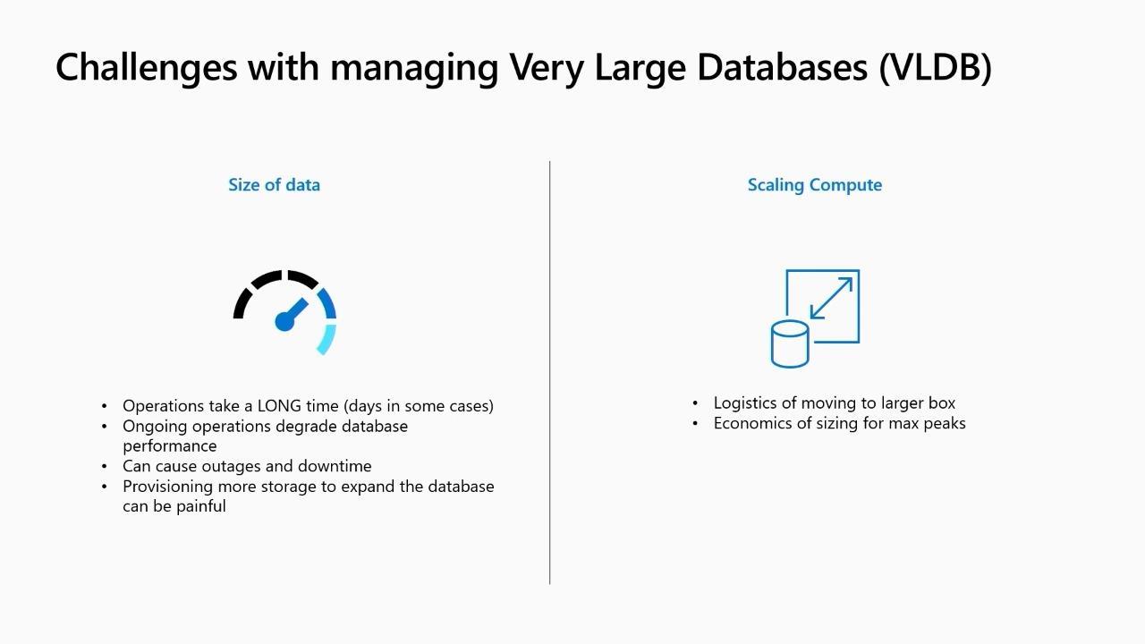Develop data application on a no-limits SQL data platform
