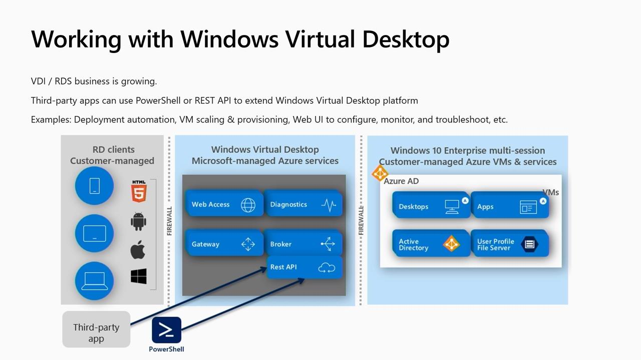Optimizing your applications for Windows Virtual Desktop