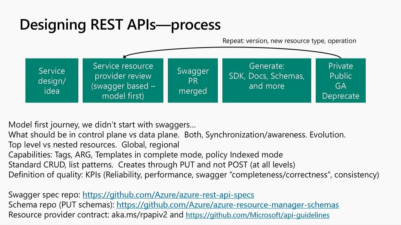 What's new with Azure Resource Manager (ARM)