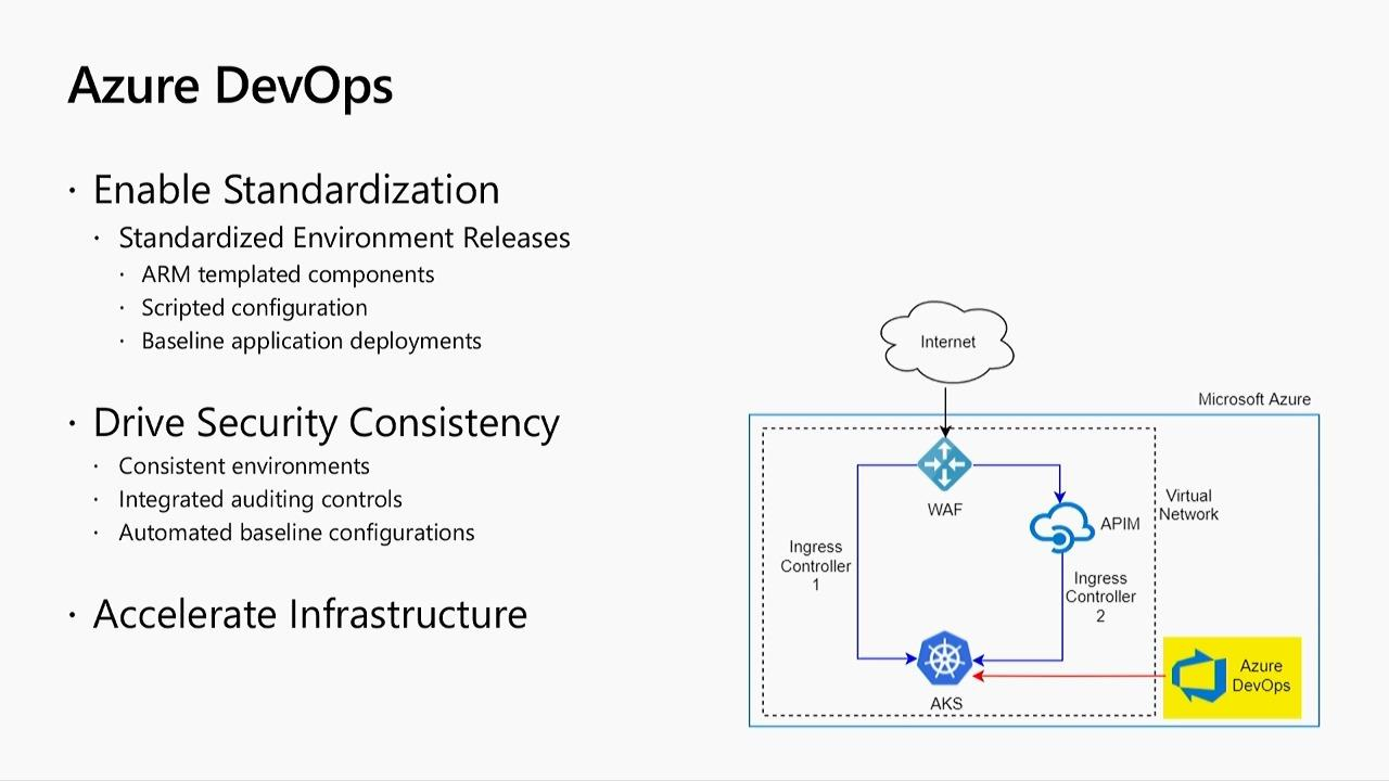 Enterprise security in the era of containers and Kubernetes