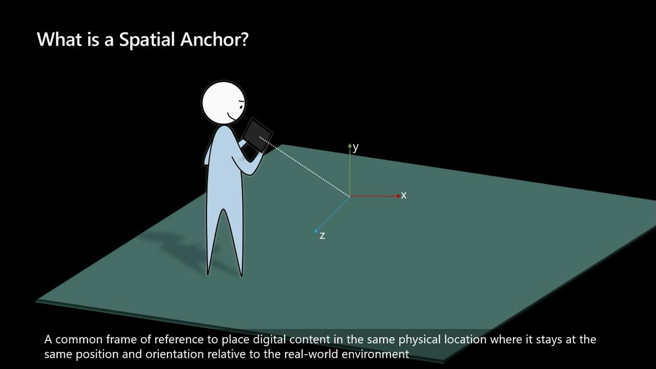 Developing Mobile Augmented Reality (AR) Applications with Azure Spatial Anchors