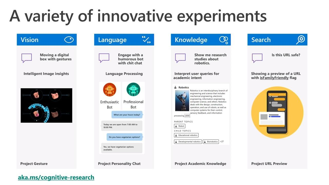 Microsoft Research APIs – Project Personality Chat in action