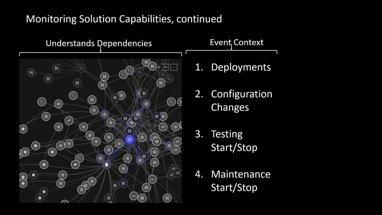 Using AI and automation to build resiliency into Azure DevOps