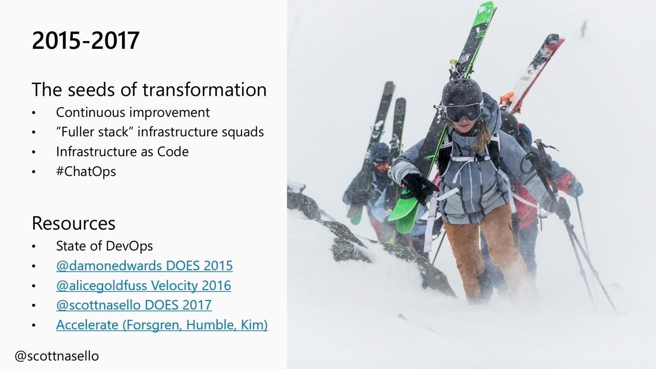 Columbia Sportswear's CI practices, processes, and automation to accelerate Azure PaaS adoption