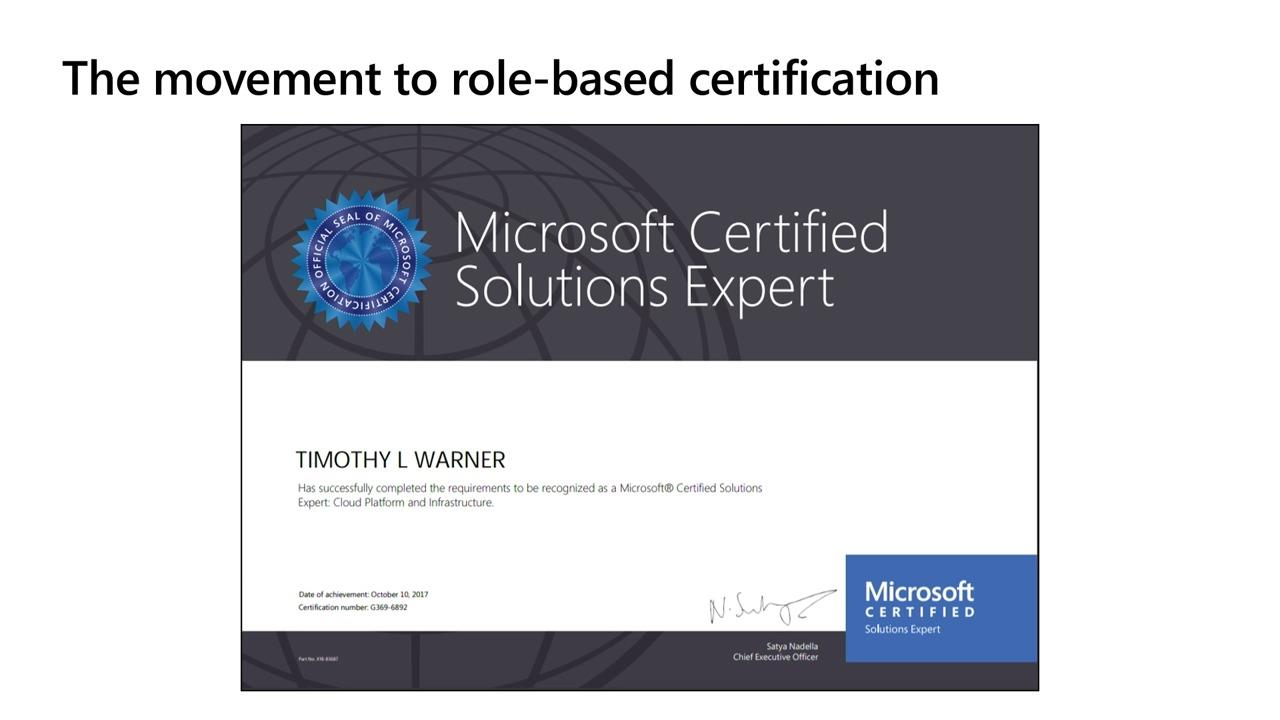 Exam Prep | AZ-301: Microsoft Azure Architect Design