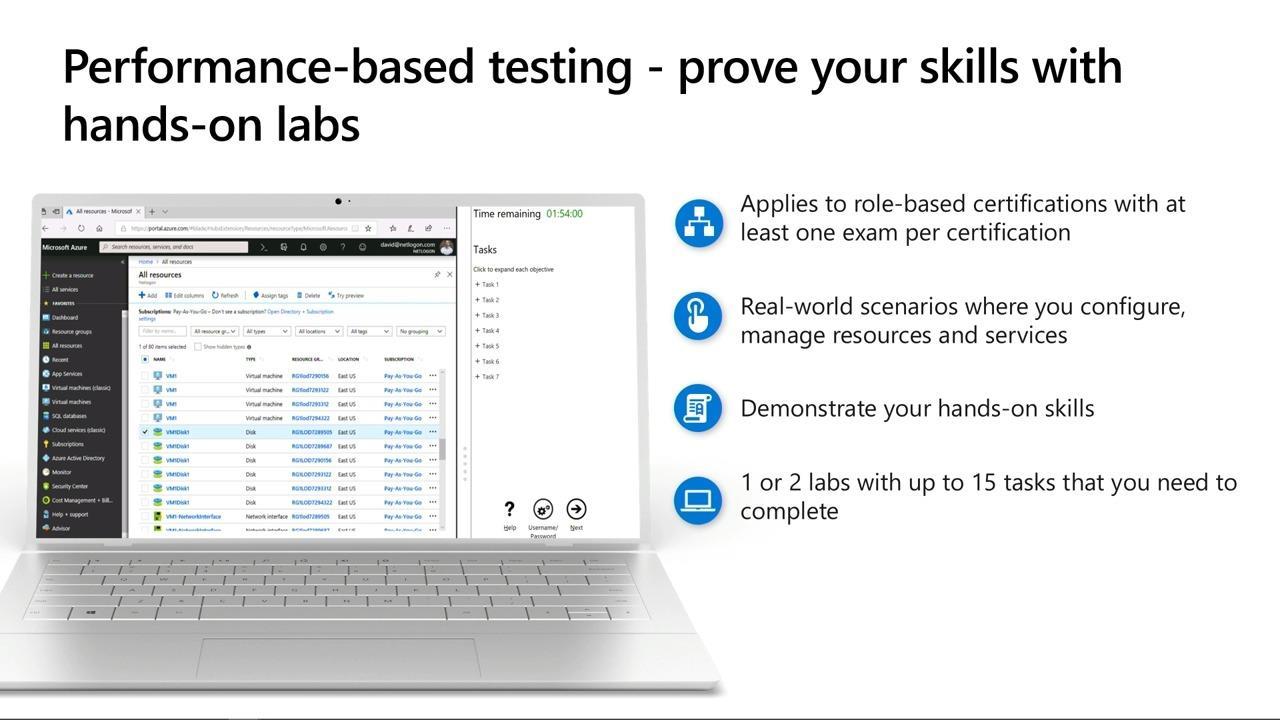 Exam Prep | AZ-400: Microsoft Azure DevOps Solutions