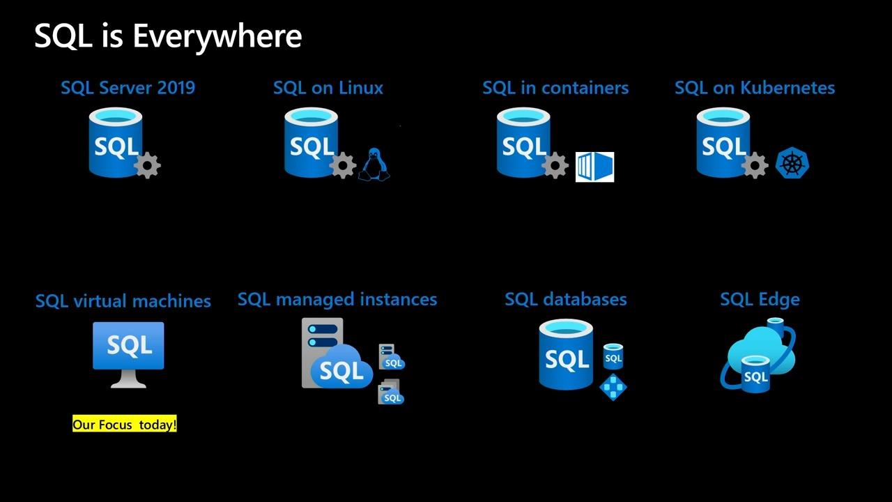 SQL Server in Azure Virtual Machine reimagined