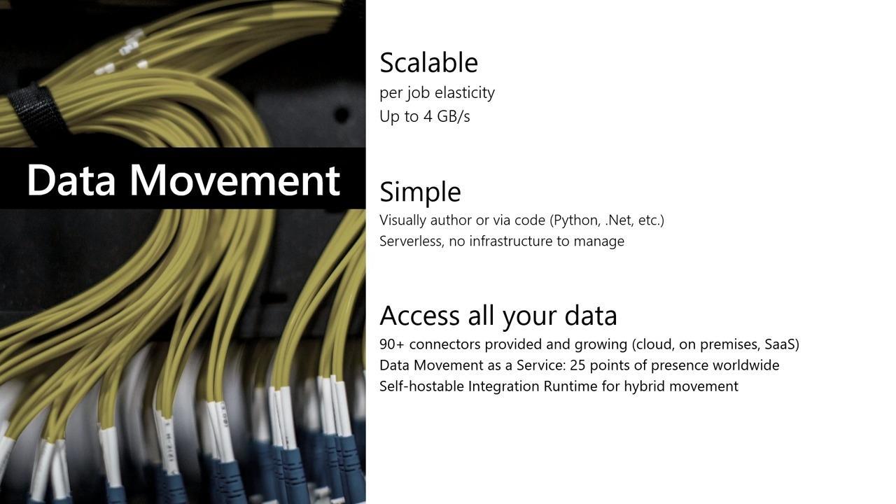 Code-free ETL using Azure Data Factory