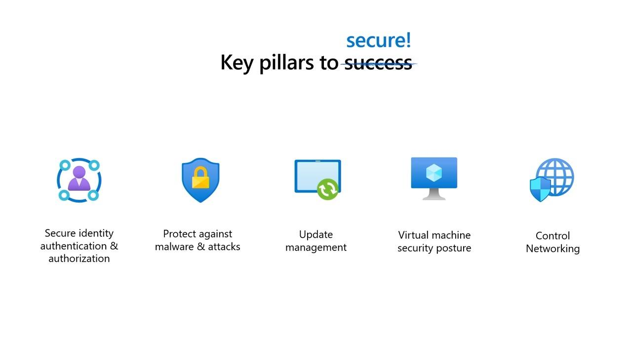 Secure your virtual machines in Azure today