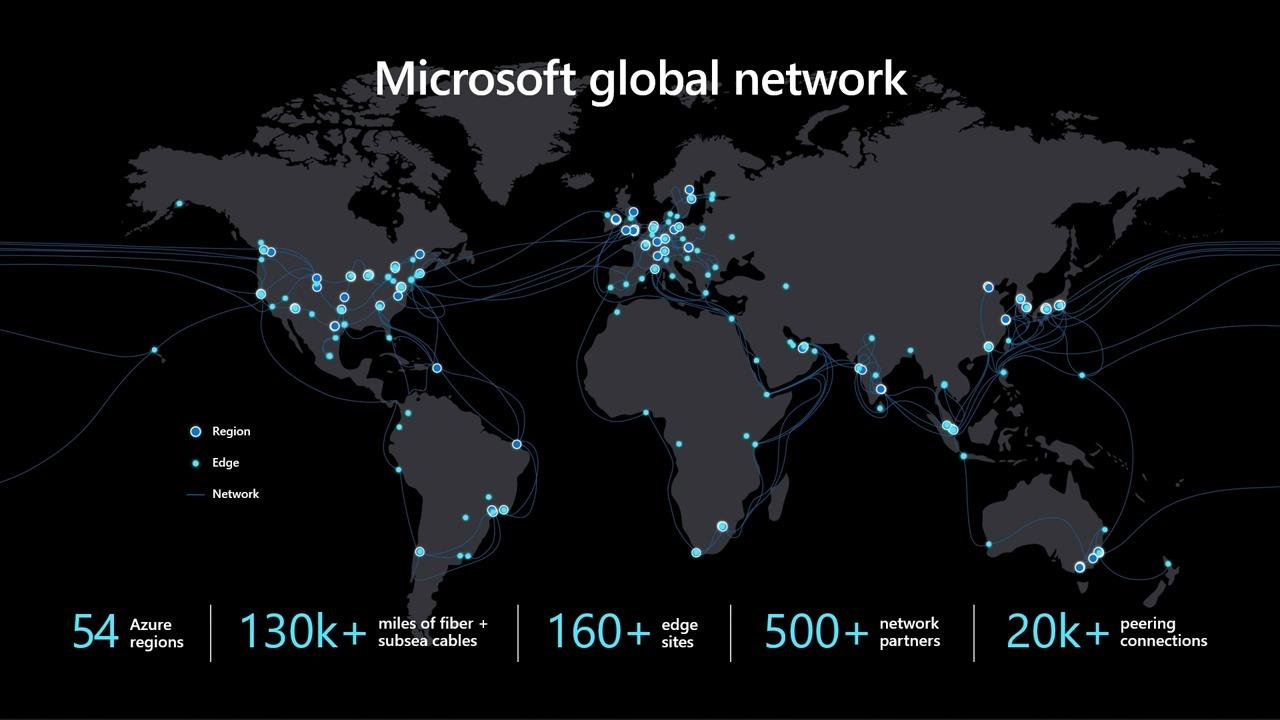 Global transit network architectures with Azure Virtual WAN