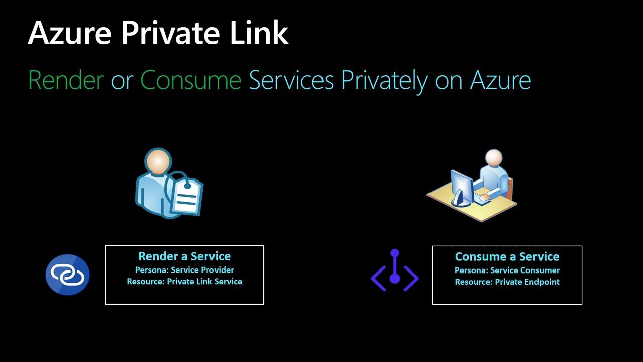 Delivering services privately in your VNet with Azure Private Link