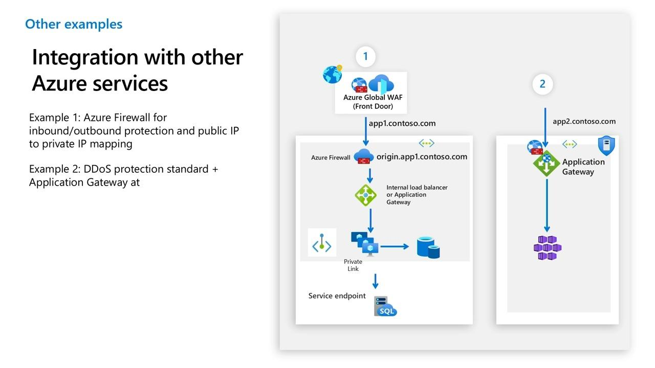 Using Azure Web Application Firewall to protect your web applications and web APIs