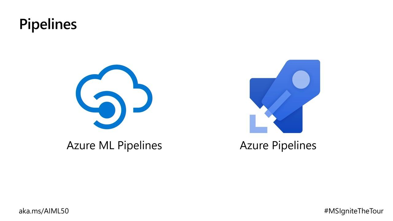 Machine learning operations: Applying DevOps to data science