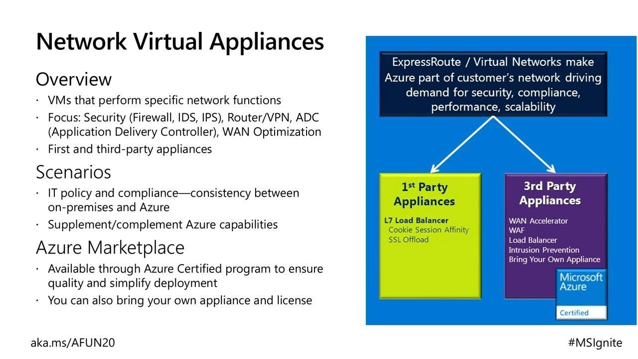 Azure networking basics