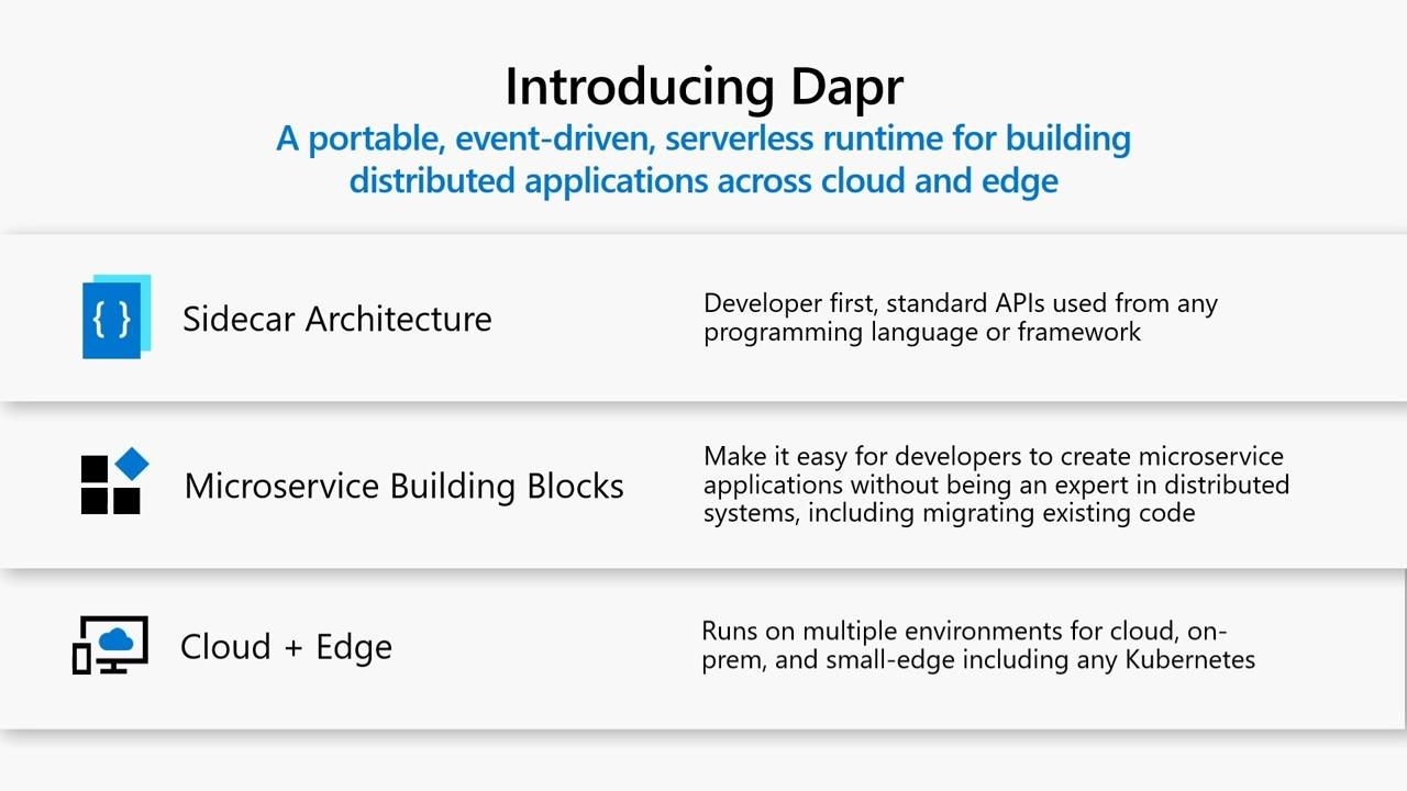 Windows 10: The developer platform, and modern application development