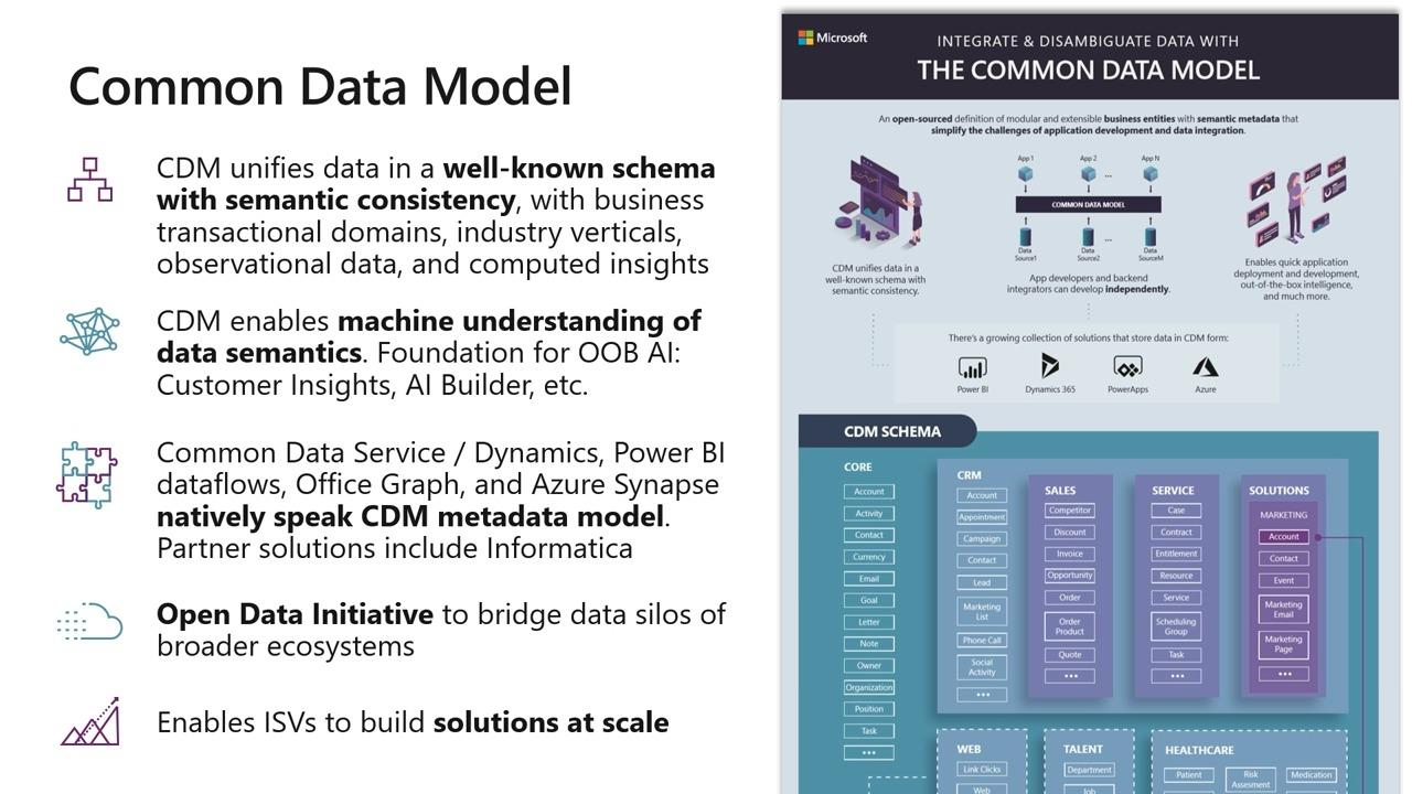 Common Data Model (CDM): All you need to know about CDM