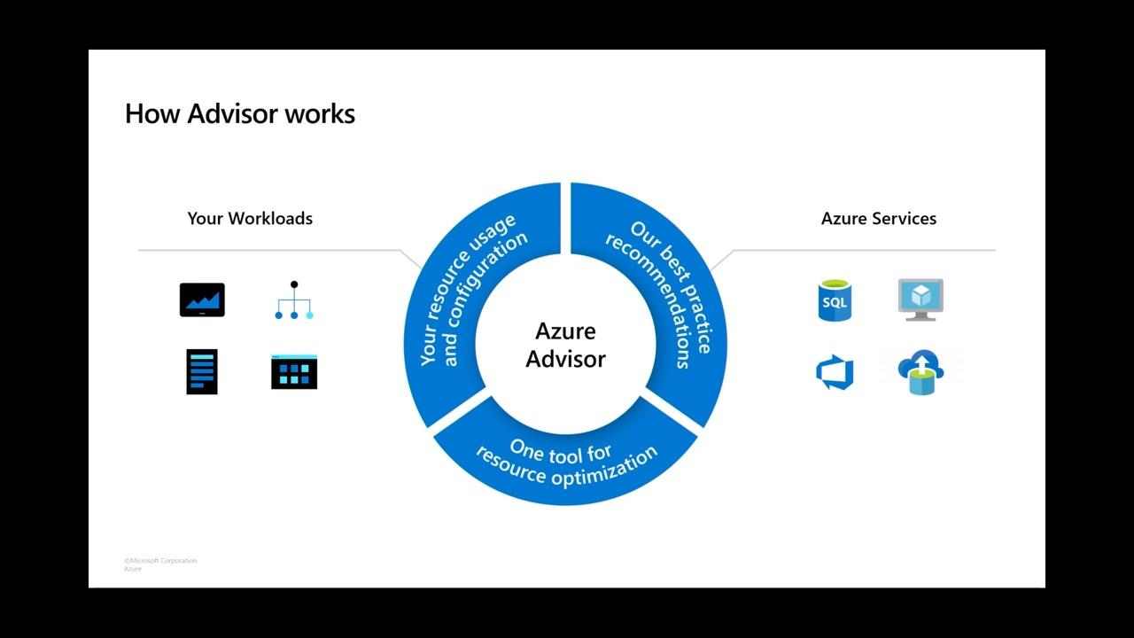 Get the most out of Microsoft Azure with Azure Advisor