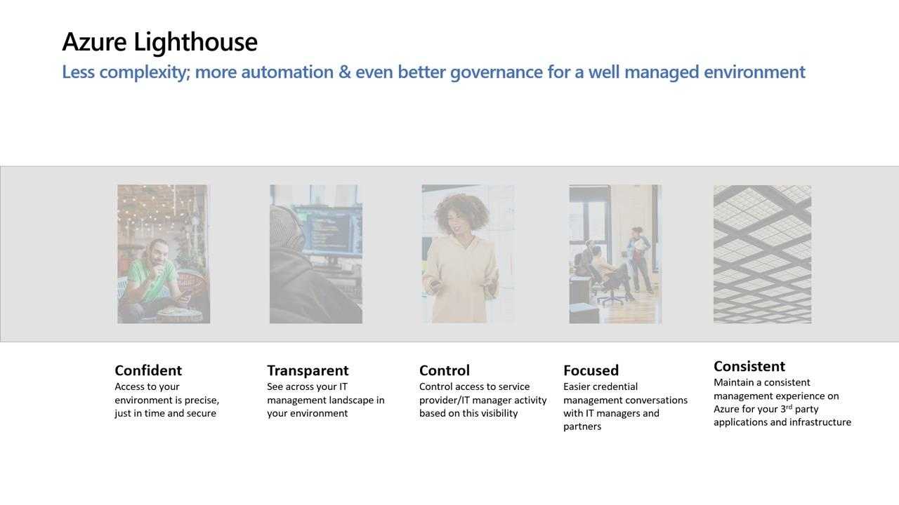 Azure Lighthouse: Enabling management at scale with greater customer governance
